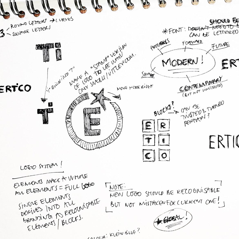 ERTICO rebranding